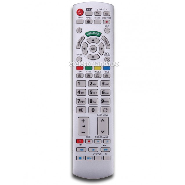 Telecomanda Panasonic LED N2QAYB000572 -etelecomanda.ro