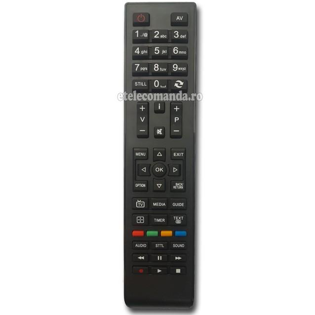 Telecomanda Panasonic Viera RC4861 -etelecomanda.ro